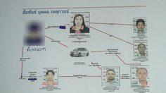 ตำรวจศรีสะเกษเรียกทหารยศร้อยเอก พัวพันข้าราชการหญิงหายตัวแจ้งข้อหา