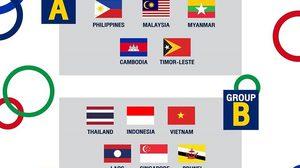 มาอีกแล้ว! ไทยร่วมสายเวียดนาม-อินโด บอลชายซีเกมส์2019