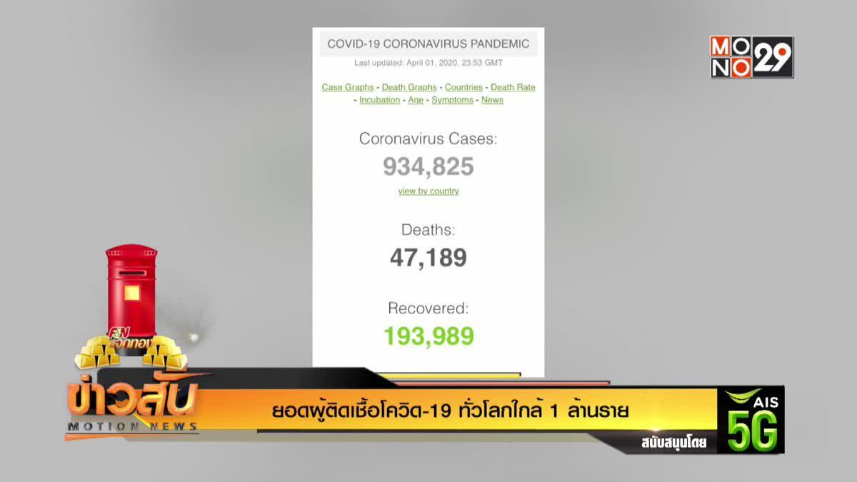 ยอดผู้ติดเชื้อโควิด-19 ทั่วโลกใกล้ 1 ล้านราย