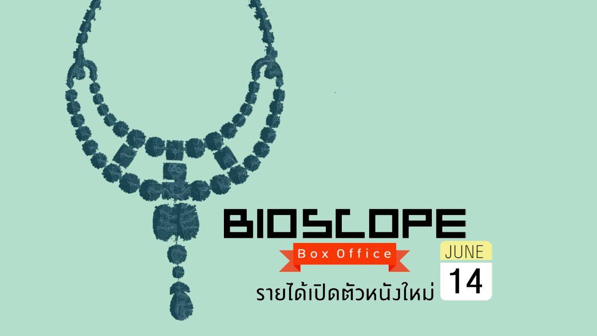 BIOSCOPE Box Office : รายได้เปิดตัวหนังใหม่ ประจำวันที่ 14 มิ.ย. 61