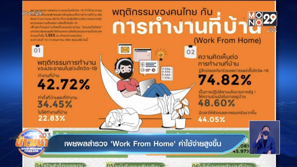 เผยผลสำรวจ 'Work From Home' ค่าใช้จ่ายสูงขึ้น