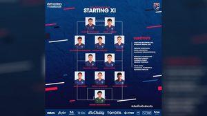 ผิดโผเล็กน้อย! รายชื่อ 11 ตัวจริง ทีมชาติไทย ดวลเจ้าภาพ, นัสตพล ออกสตาร์ทตัวจริง