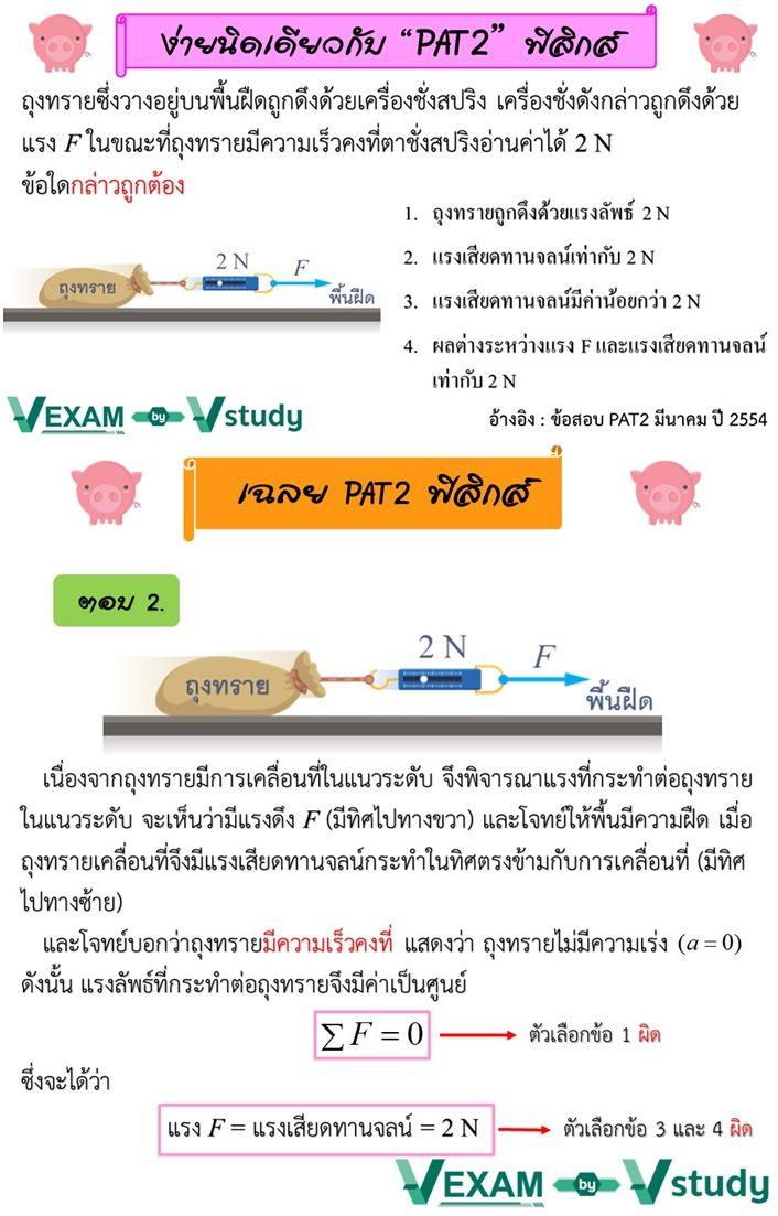 ข้อสอบ PAT 2 เคมี ฟิสิกส์ พร้อมเฉลย (วิธีทำ)