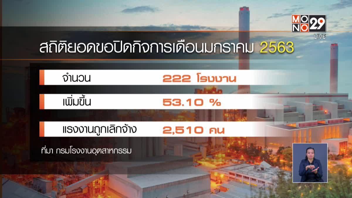 เดือนแรกปีนี้ โรงงานปิด 222 แห่ง ตกงานกว่า 2 พัน