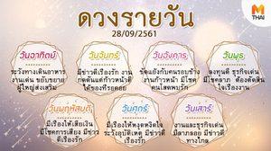 ดูดวงรายวัน ประจำวันศุกรที่ 28 กันยายน 2561 โดย อ.คฑา ชินบัญชร