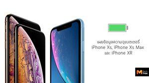 สื่อจีนเผยข้อมูลแบตเตอรี่ของ iPhone รุ่นใหม่ iPhone Xs Max มีแบต 3,174 mAh