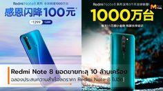 Xiaomi ขาย Redmi Note 8 ทะลุ 8 ล้านเครื่องเพียงระยะเวลา 3 เดือน
