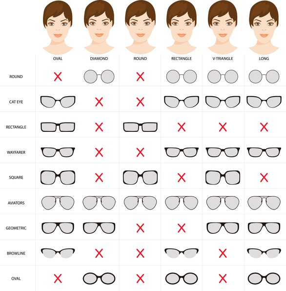 แว่นตา