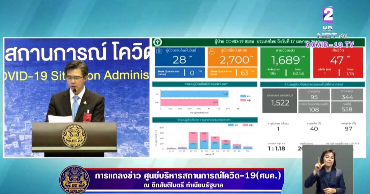 สรุปแถลง ศบค. โควิด 19 ในไทย วันนี้ 17/04/2563 | 11.30 น.