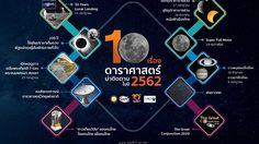 10 เรื่องดาราศาสตร์น่าติดตามในปี 2562