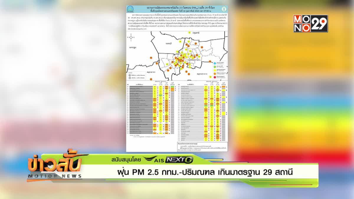 ฝุ่น PM 2.5 กทม.-ปริมณฑล เกินมาตรฐาน 29 สถานี