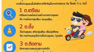 รัฐเล็งเดินหน้าด่านชุมชน หวังลดอุบัติเหตุ หลังไทยมีชื่อติดอันดับโลก