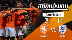 สถิติหลังเกม : ฮอลแลนด์ vs อังกฤษ !! (6 มิ.ย. 2562)