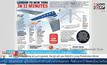 Antipode เครื่องบินโดยสารแห่งอนาคต