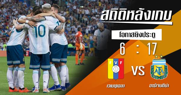 สถิติหลังเกม : เวเนซุเอลา vs อาร์เจนติน่า !! (28 มิ.ย. 2562)