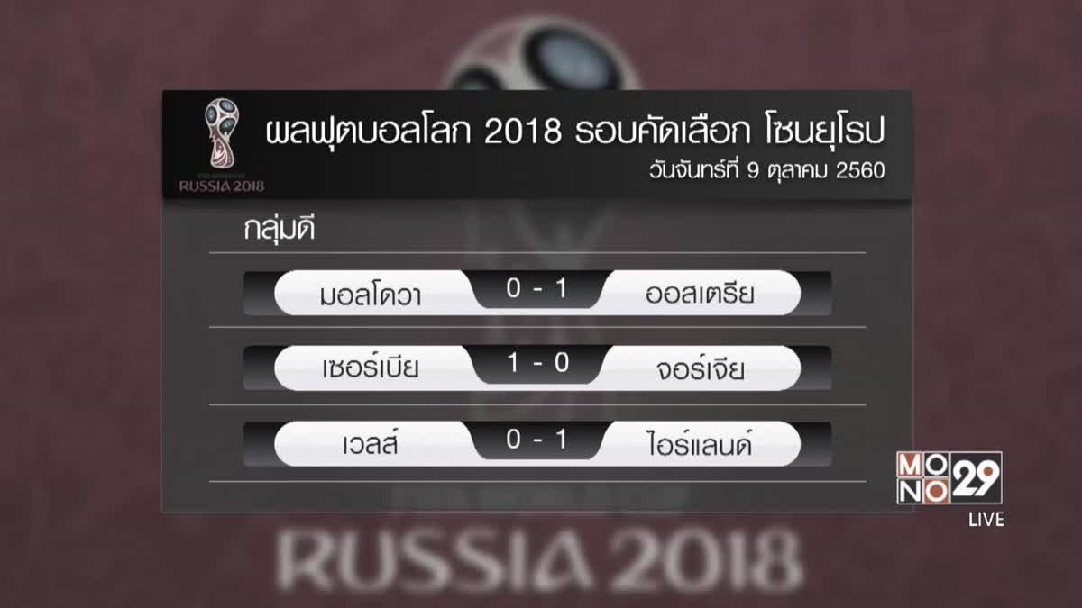 ผลฟุตบอลโลก 2018 รอบคัดเลือกโซนยุโรป
