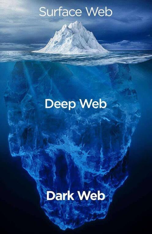 ความลับสุดยอด: องค์กร Darknet Defender การเปิดเผยสมาชิกแม้กระทั่งการทำลายเฟด?