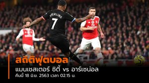 สถิติฟุตบอล แมนเชสเตอร์ ซิตี้ vs อาร์เซน่อล คืนนี้ 18 มิ.ย. 2563