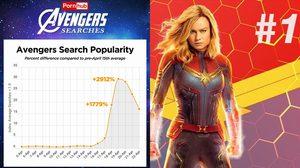 10 ตัวละคร Avengers ที่ได้รับการค้นหามากที่สุดในเว็บไซต์ Pornhub หนังโป๊ออนไลน์