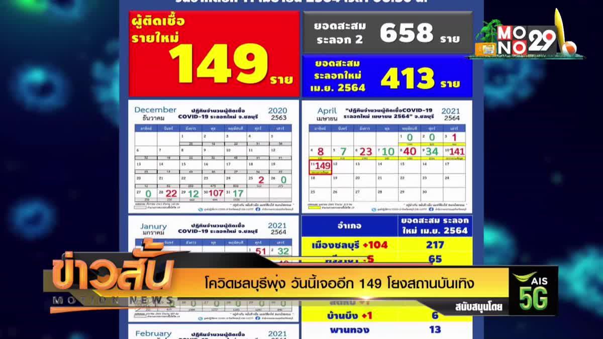 โควิดชลบุรีพุ่ง วันนี้เจออีก 149 โยงสถานบันเทิง