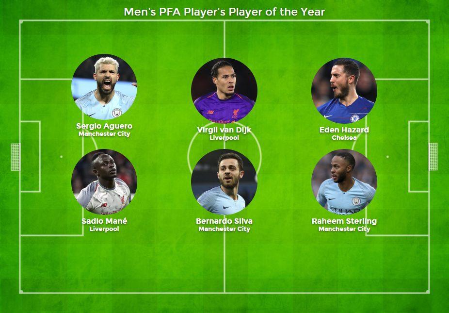 6 ผู้เข้าชิง นักฟุตบอลยอดเยี่ยมแห่งปี 2019
