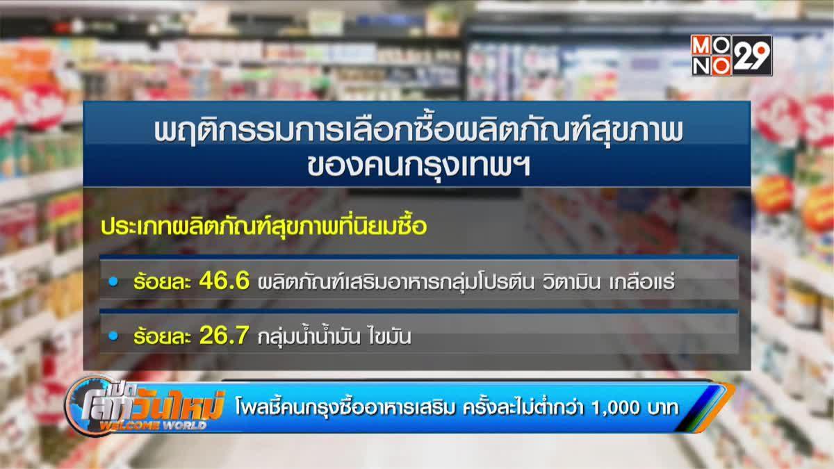 โพลชี้คนกรุงซื้ออาหารเสริม ครั้งละไม่ต่ำกว่า 1,000 บาท