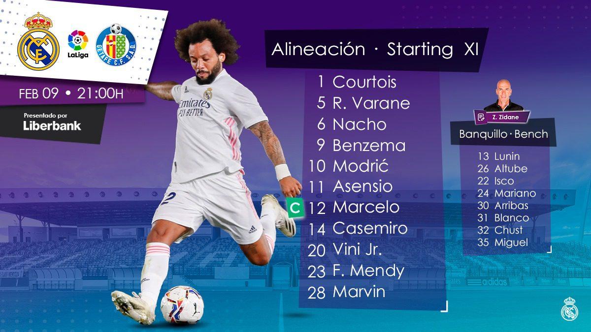 ไฮไลท์ฟุตบอล เรอัล มาดริด 2-0 เคตาเฟ่ | ลาลีกา สเปน 2020-21