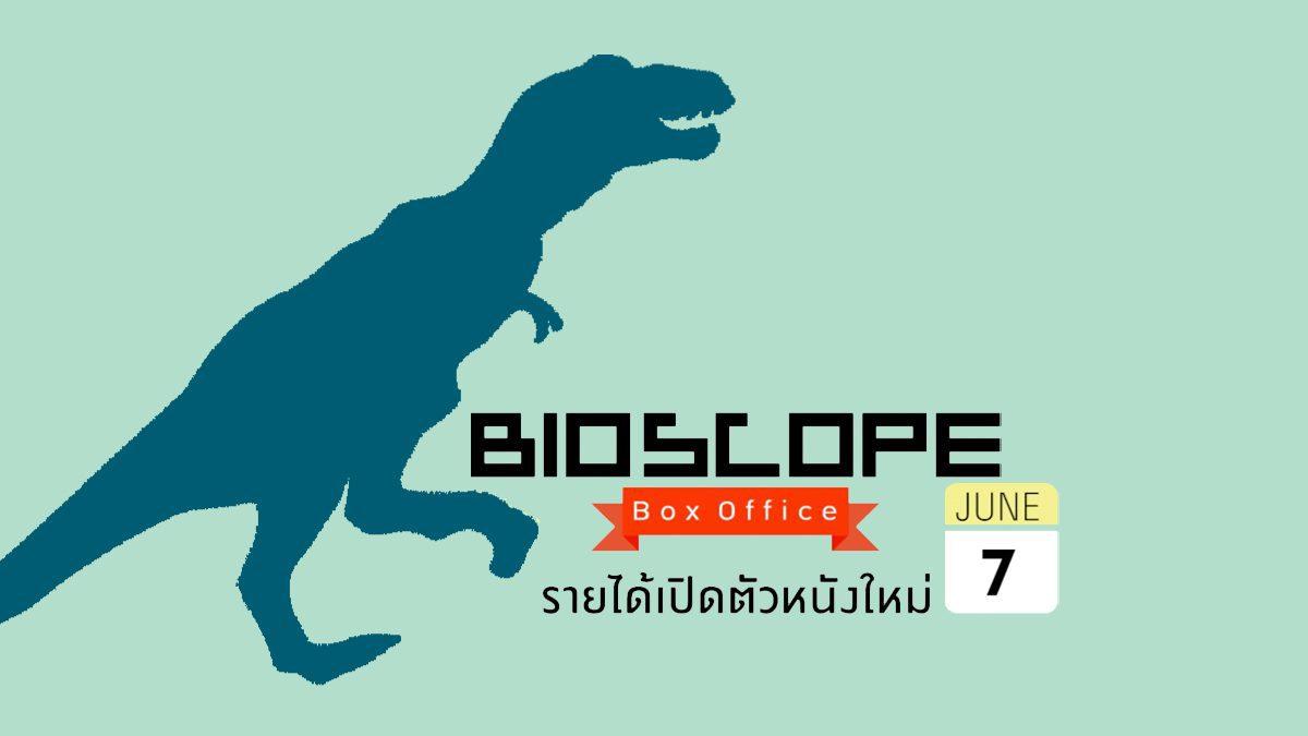 BIOSCOPE Box Office : รายได้เปิดตัวหนังใหม่ ประจำวันที่ 7 มิ.ย. 61
