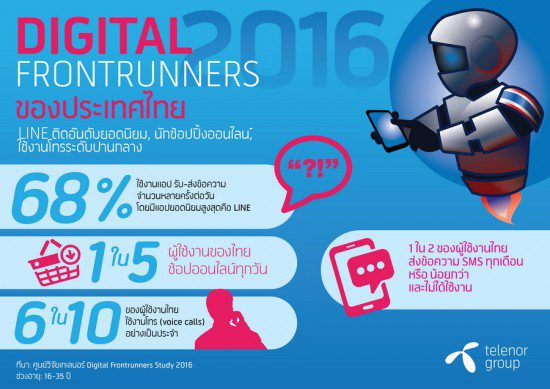 Digital frontrunner Thailand_TH