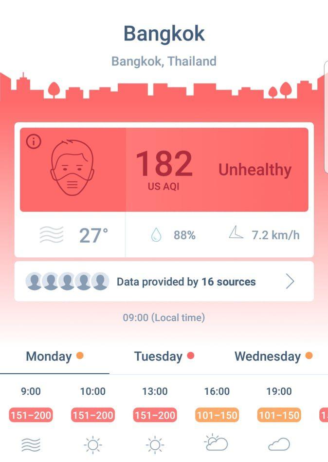 ฝุ่น PM 2.5 คือ