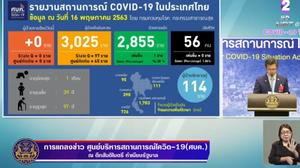 สรุปแถลงศบค. โควิด 19 ในไทย วันนี้ 16/05/2563 | 11.30 น.