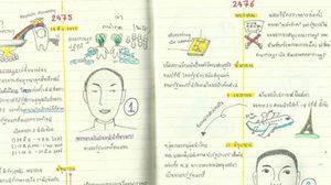 น่าอ่านขึ้นเยอะ เลคเชอร์ TIMELINE การเมืองไทยหลังปฏิวัติ 2475