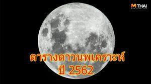 ตารางดาวนพเคราะห์ ปี2562 ของแต่ละปีนักษัตร พร้อมคำทำนาย แม่นมาก!