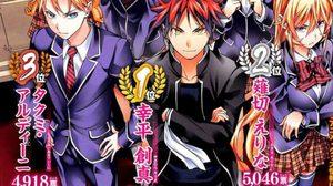 10 ตัวละครการ์ตูนยอดนิยมของ Shokugeki no Soma!!