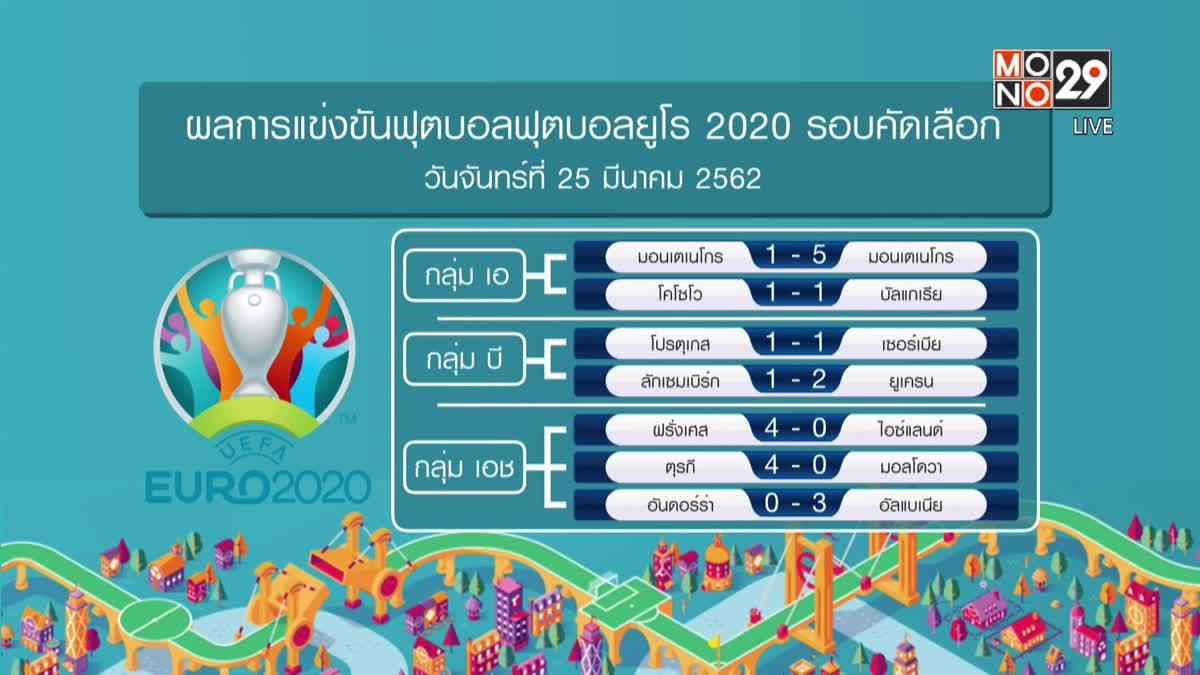 ผลฟุตบอลยูโร 2020 รอบคัดเลือก 26-03-62