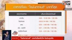 อย.ขีดเส้น ม.ค. 62 ไม่มี 'ไขมันทรานส์' ในไทย