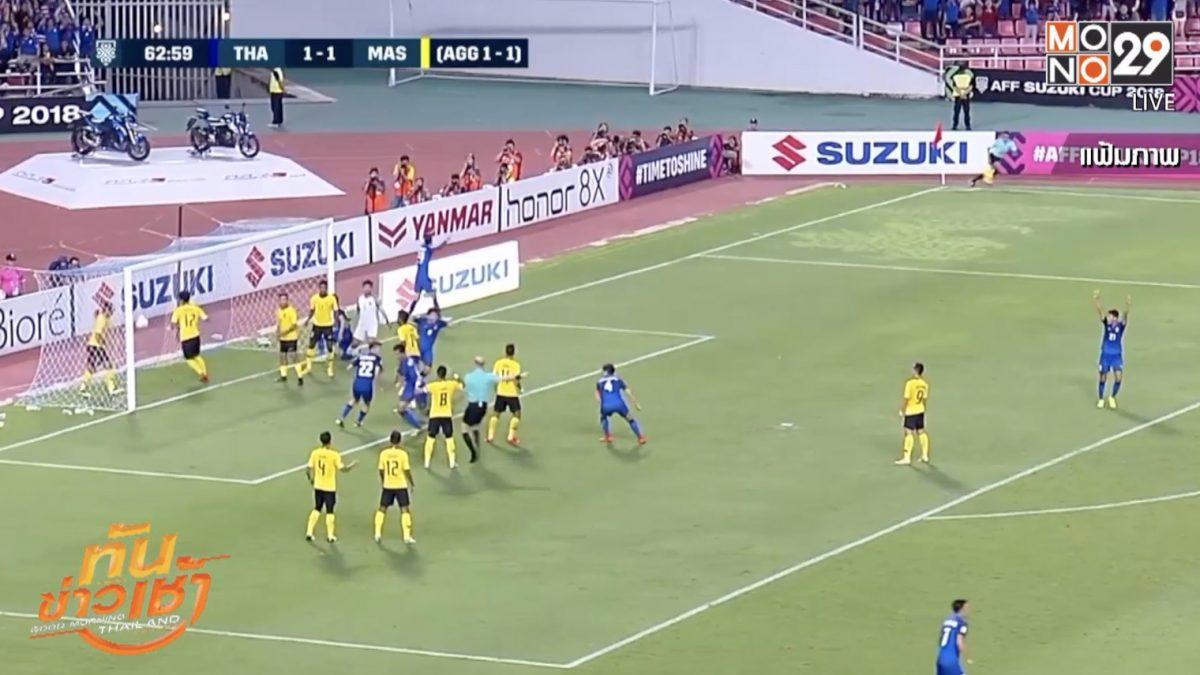 โพลชี้แฟนกีฬาไทยผิดหวังช้างศึกตกรอบซูซูกิคัพมากที่สุด