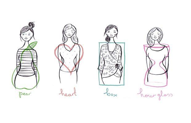เลือกคอเสื้อให้เหมาะกับรูปร่าง
