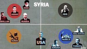 เข้าใจง่ายใน 5 นาทีชนวนสงครามซีเรีย ถึง ฝรั่งเศส