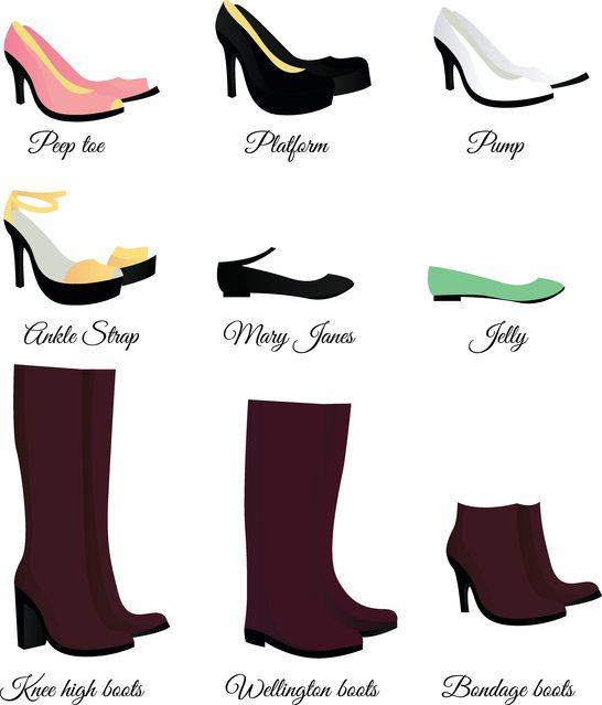 ชื่อเรียกรองเท้า