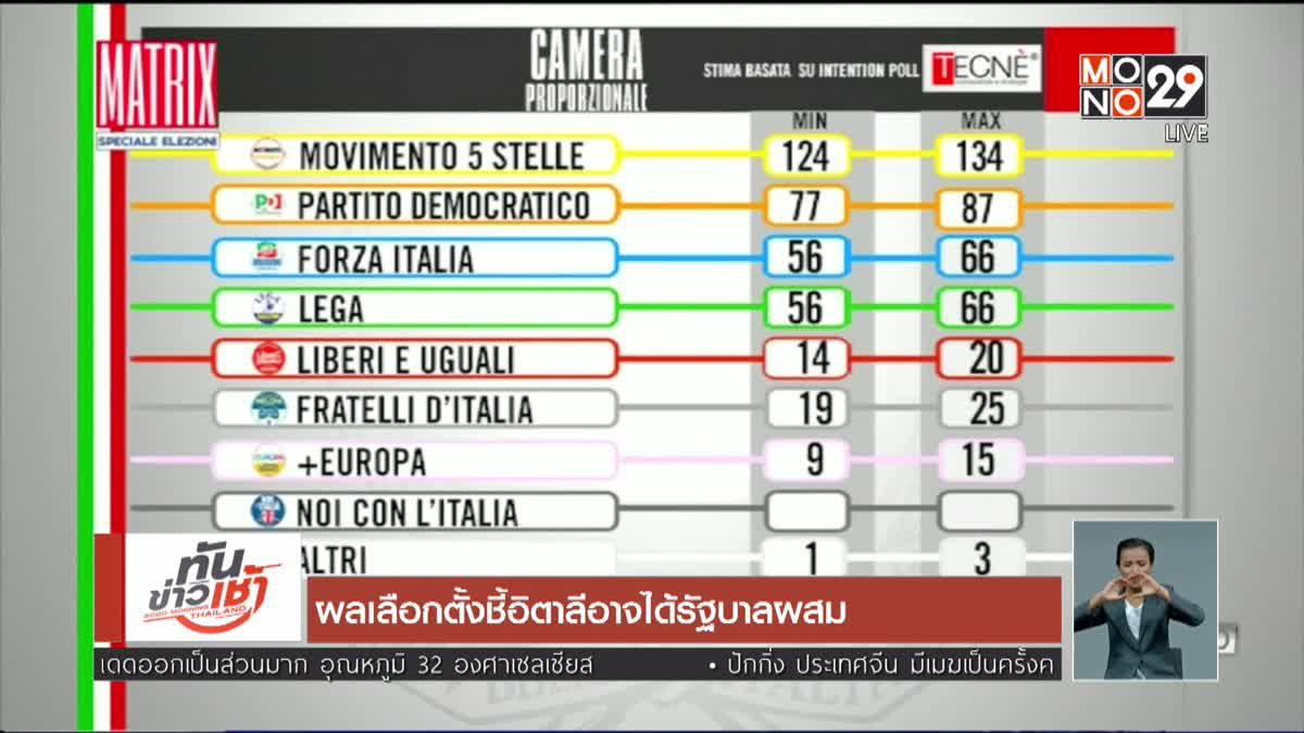 ผลเลือกตั้งชี้อิตาลีอาจได้รัฐบาลผสม