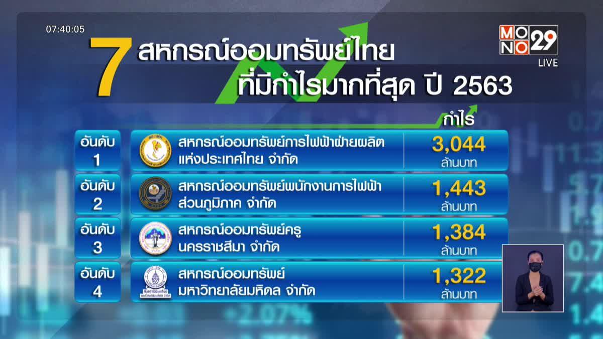 7 สหกรณ์ออมทรัพย์ไทย ที่มีกำไรมากที่สุด ปี 2563