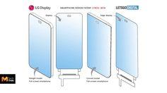 LG จดสิทธิบัตรในเกาหลี ทำสมาร์ทโฟนหน้าจอไร้ขอบจอโค้ง ฝังกล้องใต้หน้าจอ