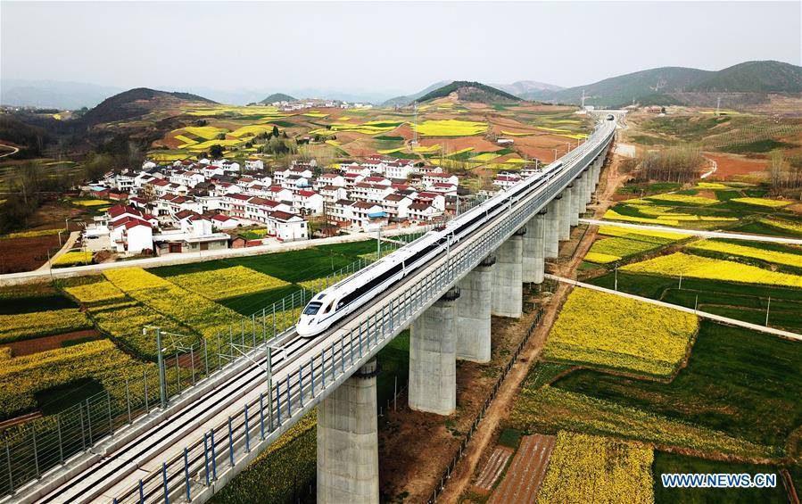 ธนาคารโลกชื่นชม 'รถไฟความเร็วสูงจีน' ต้นแบบการพัฒนาแก่ประเทศอื่น