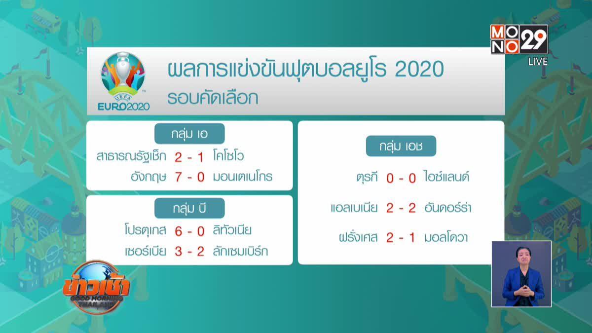 ผลฟุตบอลผลฟุตบอลยูโร 2020 รอบคัดเลือกยูโร 2020 รอบคัดเลือก