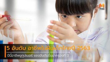มาแล้ว! 5 อันดับ อาชีพในฝันเด็กไทยปี 2563 อาชีพยูทูปเบอร์ ครองอันดับ 3