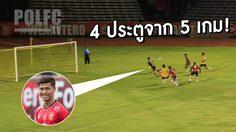 ยิงเป็นว่าเล่น! อ่อง ธู ชิพบอลเบิกร่องพา โปลิศเทโร ถล่มทีมเคลีก 2 ยับ 3-0 (มีคลิป)