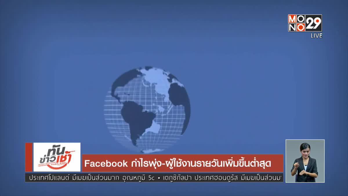 Facebook กำไรพุ่ง-ผู้ใช้งานรายวันเพิ่มขึ้นต่ำสุด