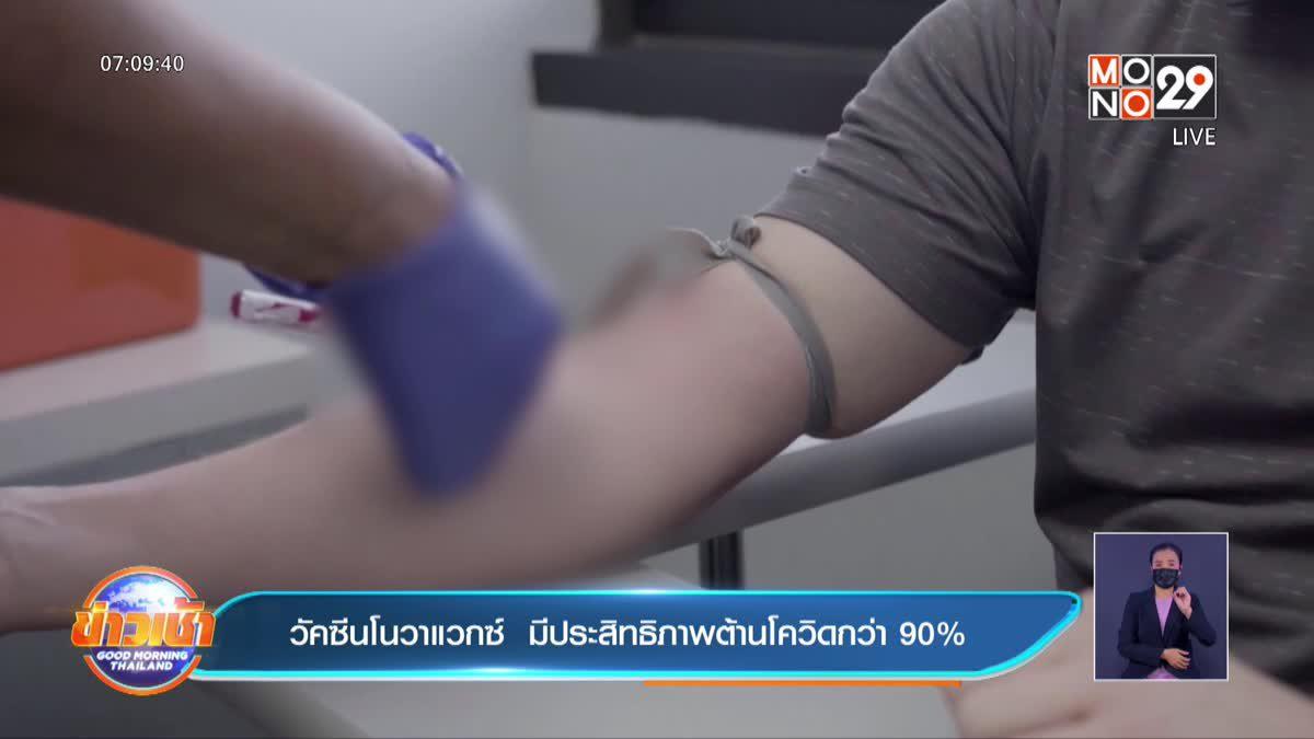 วัคซีนโนวาแวกซ์  มีประสิทธิภาพต้านโควิดกว่า 90%