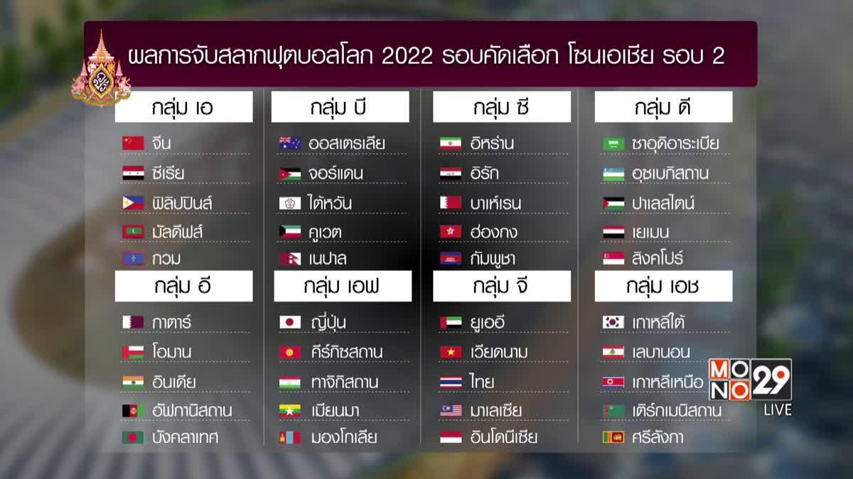 ช้างศึกร่วมสาย 'ยูเออี-เวียดนาม' คัดบอลโลก 2022